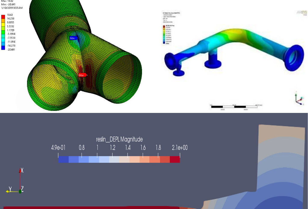 Finite Element Analysis for Special Products
